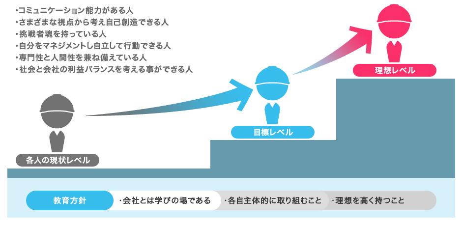 株式会社ロジスティクス・プラス